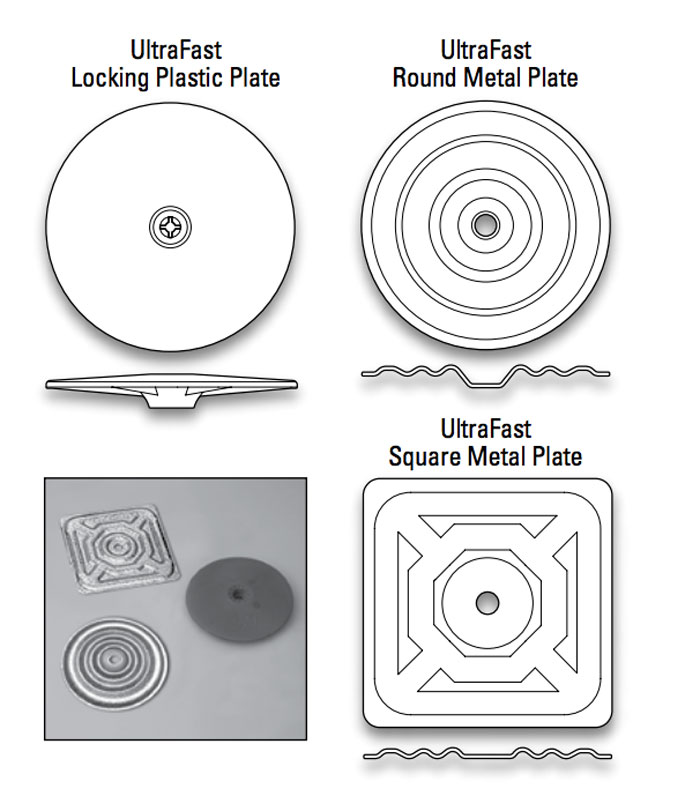 Fasteners and Plates