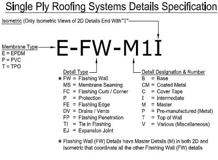 EPDM System Detail Specification Graphic