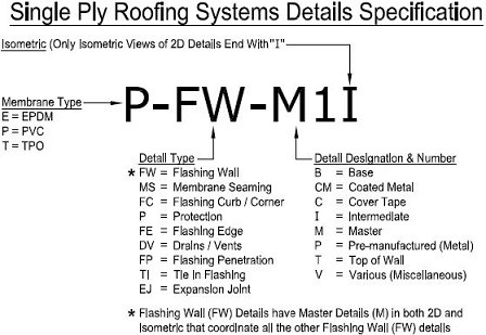 PVC System Detail Specification