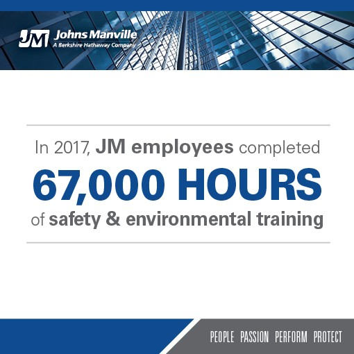 health-and-safety-training-hours