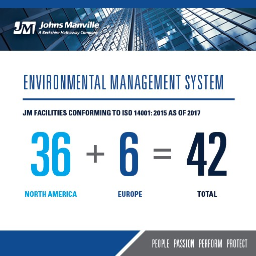 environmental-management-system
